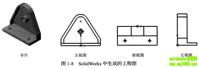 Solid Works中生成的工程图